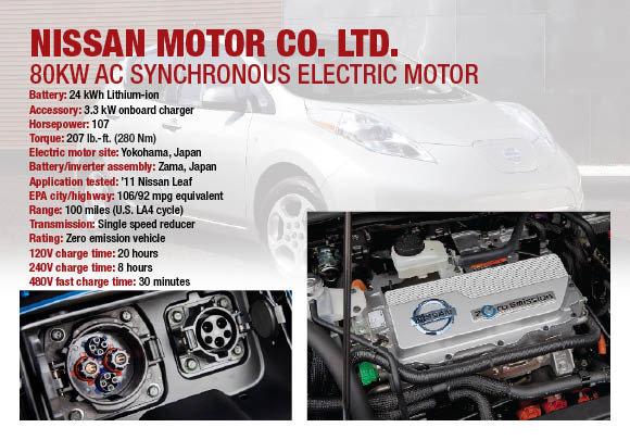 Ward s 10 best engines cz ii nissan motor co ltd for Nissan motor co ltd