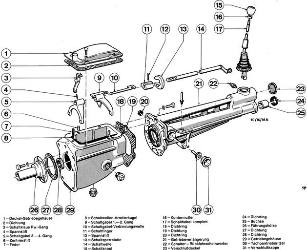 Manualna Skrzynia Bieg 243 W Budowa I Działanie Autokult Pl