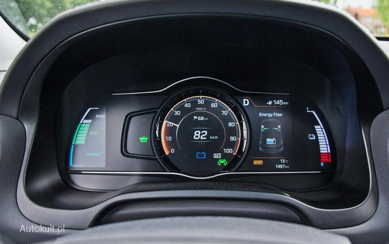 Hyundai Ionic Electric Ceny W Polsce Autokult Pl