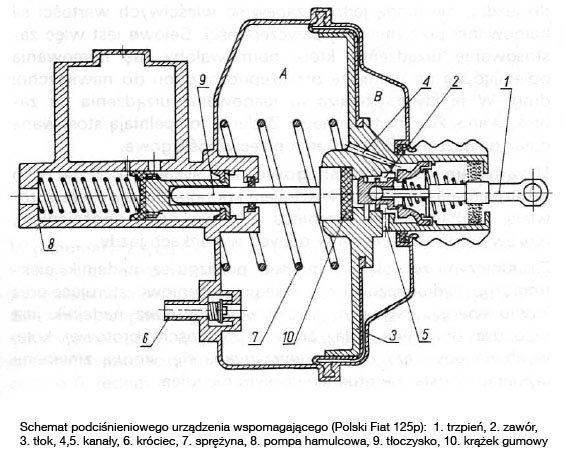 Schemat urządzenia wspomagającego hamowanie