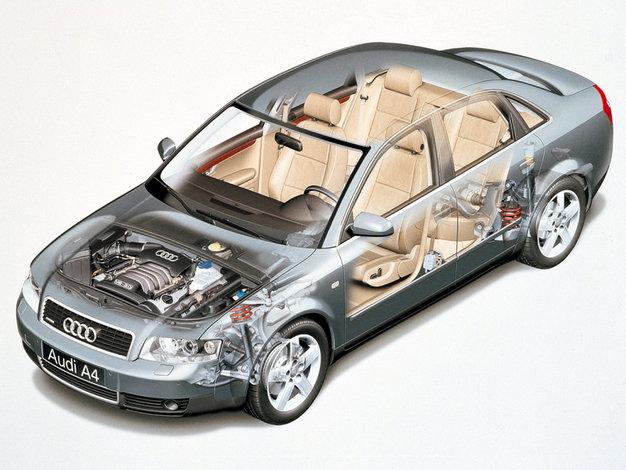 Niewiarygodnie Używane Audi A4 B6 z silnikiem TDI [2001-2004] - poradnik MH19