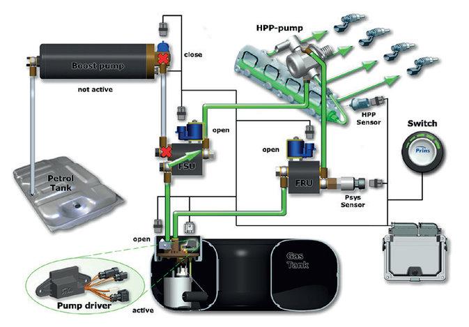 Program podłączania hpp