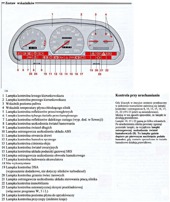 Podstawowe Kontrolki W Samochodzie Jak Je Rozszyfrowac Poradnik