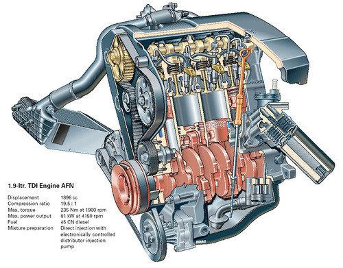 Rozw 243 J Silnik 243 W Tdi Historia Sukcesu Autokult Pl